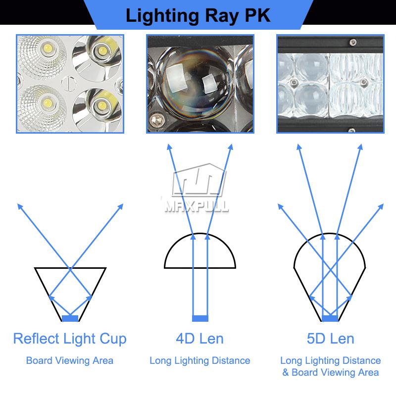 Wiring diagram for cree led light bar the wiring diagram 5d 42inch 560w osram curved led light bar spotflood atv truck wiring diagram asfbconference2016 Images