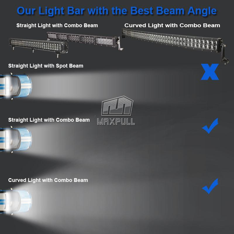 High Power 200w 20 Inch Jeep Accessories Led Light Bar For: NEW 22Inch 200W CURVED LED LIGHT BAR SPOT FLOOD COMBO